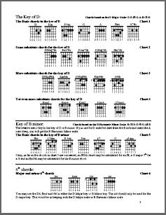 Image Result For Music Theory For Guitarists Everything You Ever Wanted To Know But Were Afraid To Ask Pdf